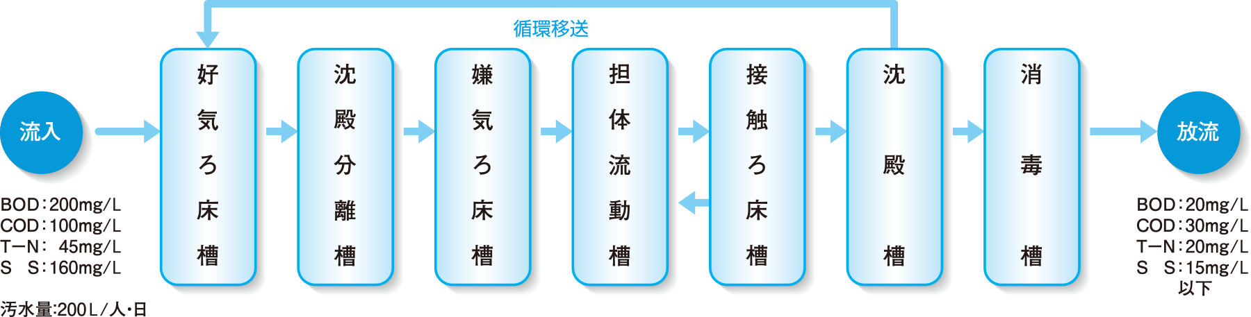 製品の説明図